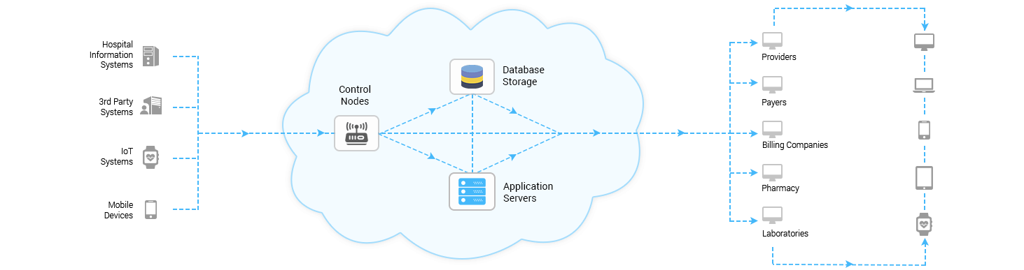 https://mljhky9ue8ba.i.optimole.com/1AK7tr0.nW22~b548/w:auto/h:auto/q:90/https://www.osplabs.com/wp-content/uploads/2018/06/Cloud_Computing-1.png