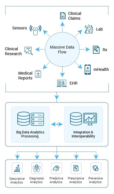 https://mljhky9ue8ba.i.optimole.com/1AK7tr0.nW22~b548/w:400/h:679/q:90/https://www.osplabs.com/wp-content/uploads/2018/06/Mobile_View_Big-Data-Analytics.png