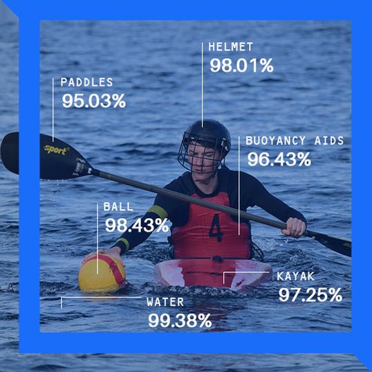 artificial intelligence image analytics