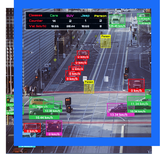 video analytics AI software