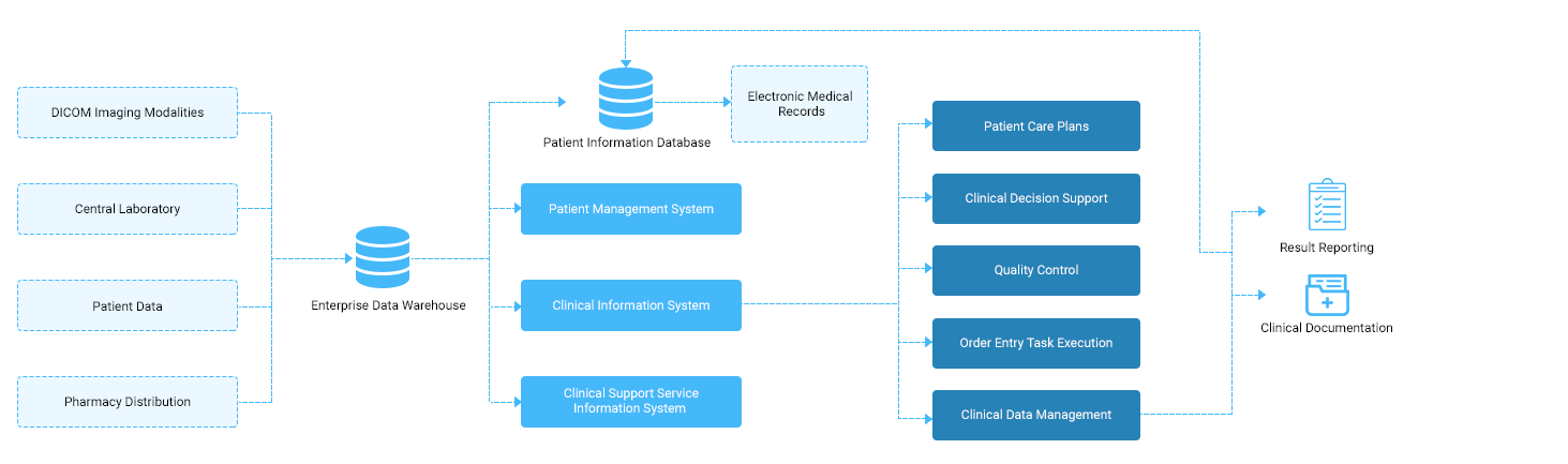 HOSPITAL MANAGEMENT SYSTEM SOFTWARE SOLUTIONS FOR STREAMLINED AND