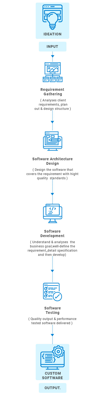 https://mljhky9ue8ba.i.optimole.com/1AK7tr0.nW22~b548/w:400/h:1500/q:90/https://www.osplabs.com/wp-content/uploads/2019/02/mobile-custom-health-software-development.jpg
