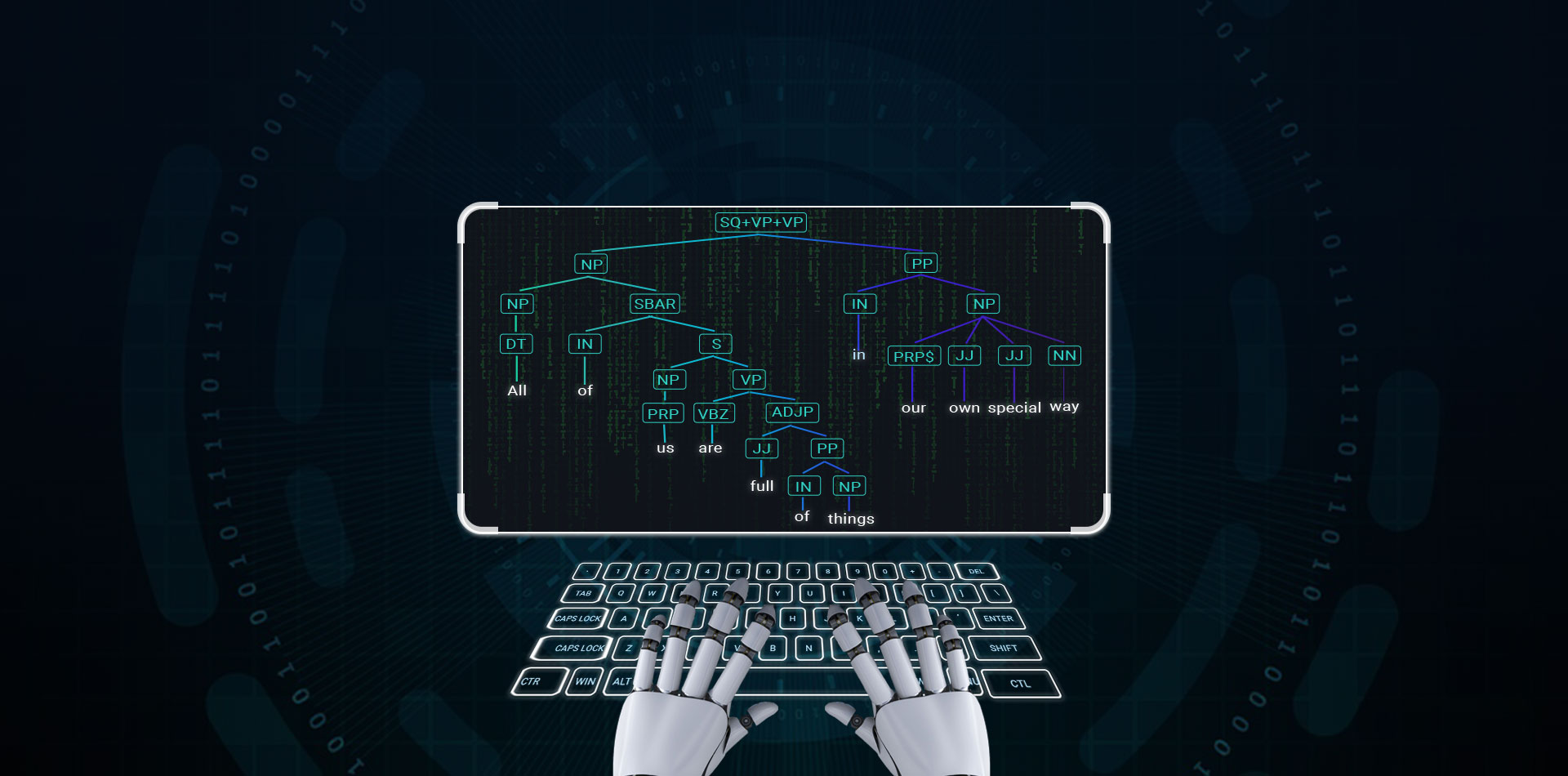 AI Text Analytics Software Solutions   Artificial Intelligence