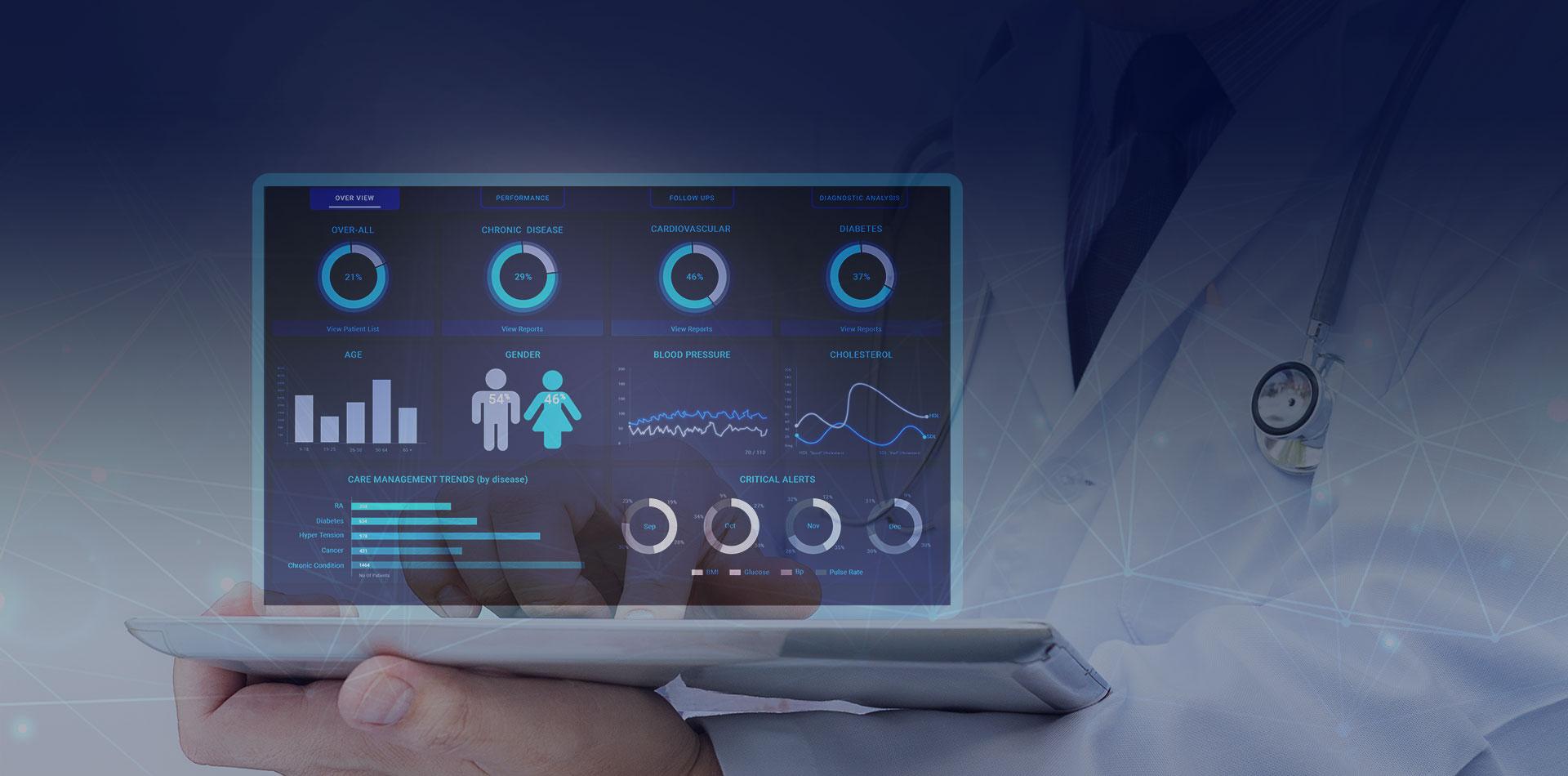 Healthcare Analytics Solutions | Predictive Analytics