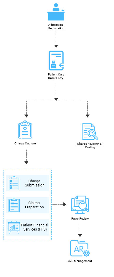 https://mljhky9ue8ba.i.optimole.com/1AK7tr0.nW22~b548/w:387/h:936/q:90/https://www.osplabs.com/wp-content/uploads/2019/05/Claims_Management_Process_Image_Mobile.jpg