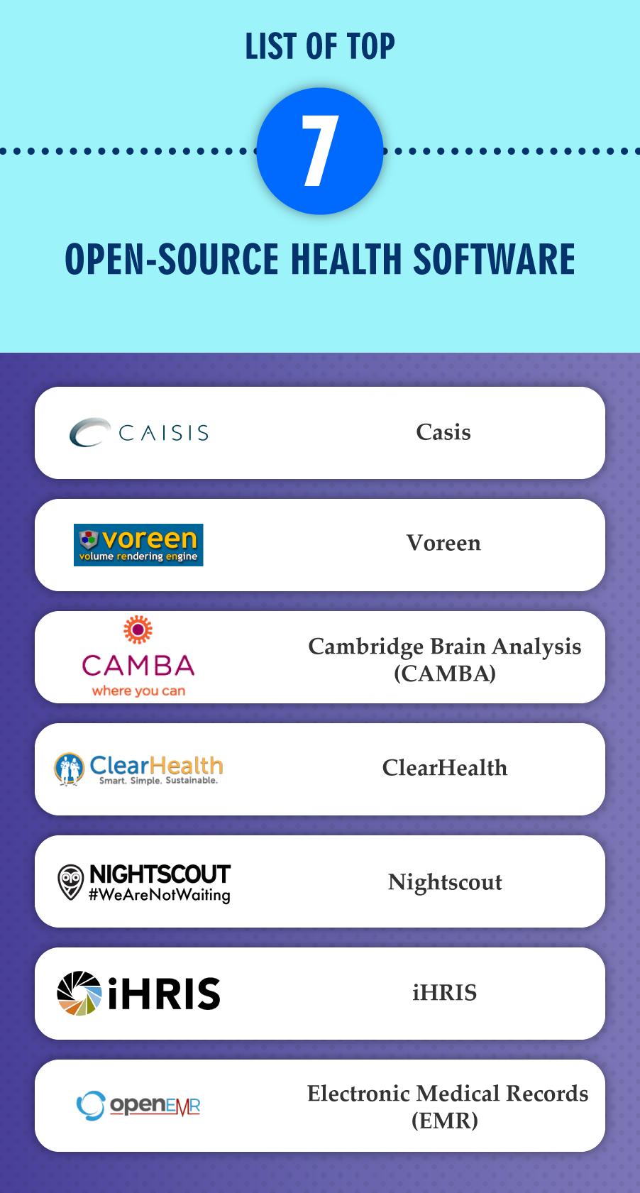 Healthcare Developer Best Practices