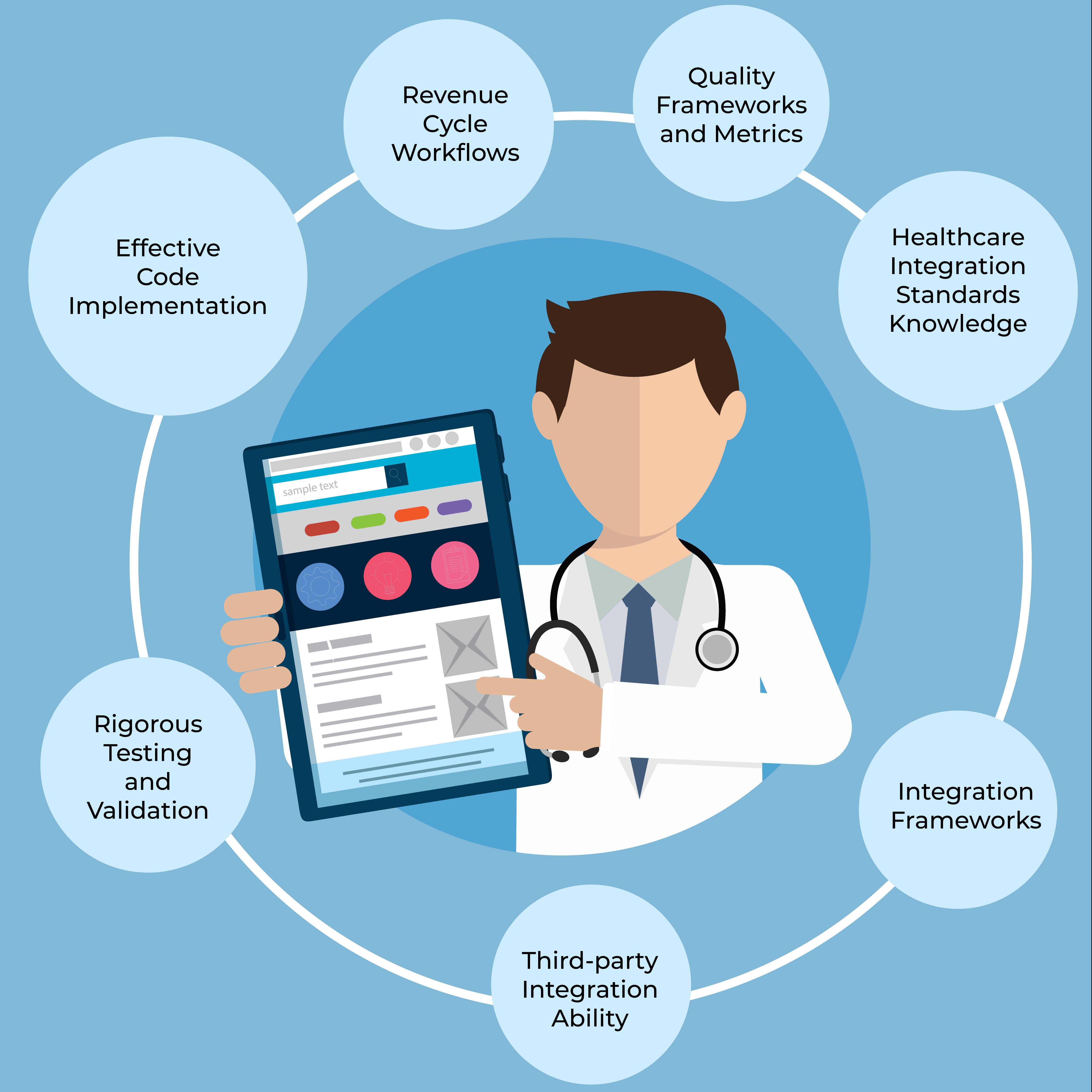 Healthcare developers best practices