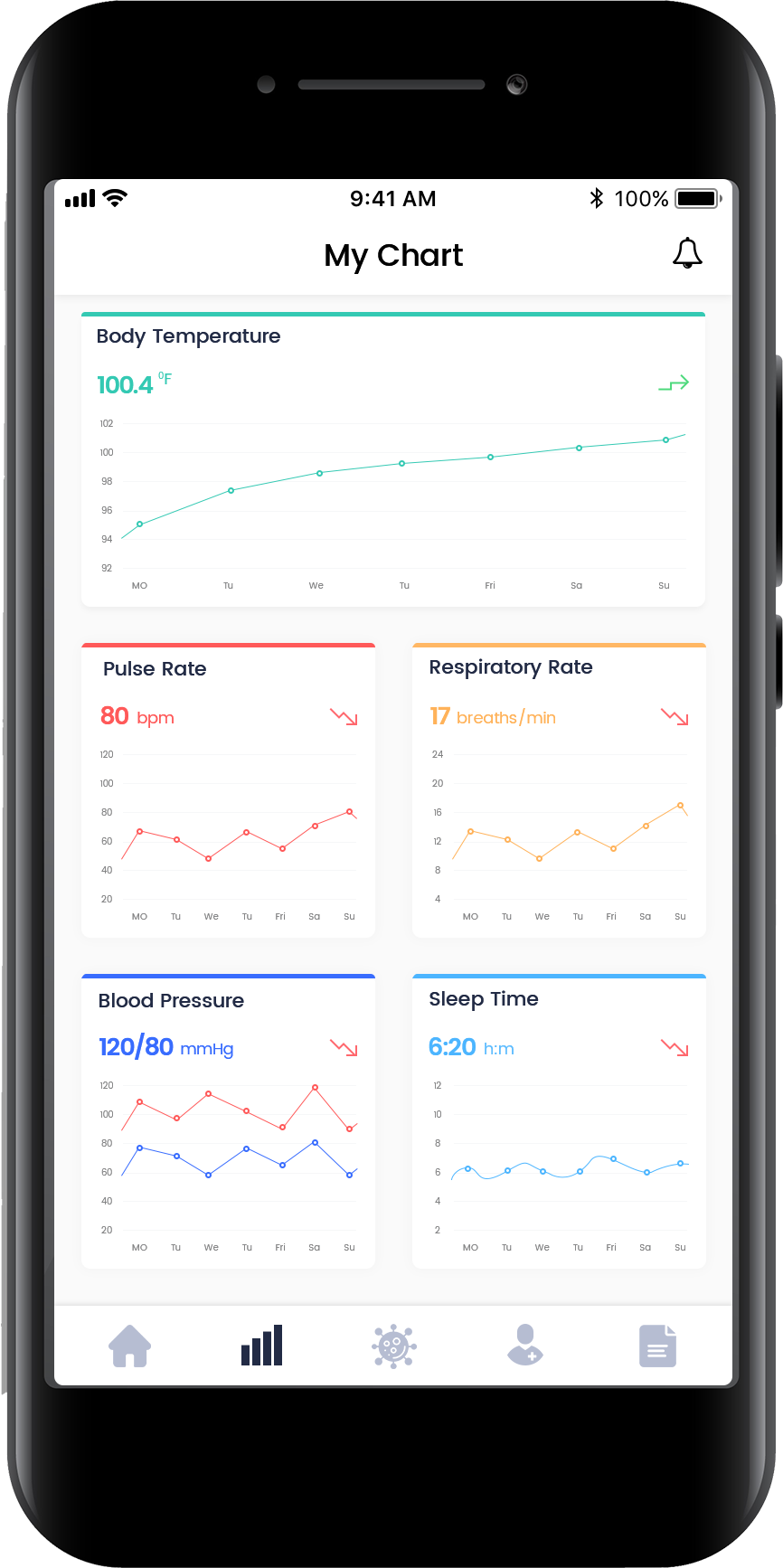health tracking patient monitoring