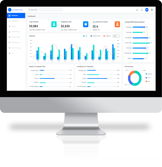 Patient engagement software solution dashboard