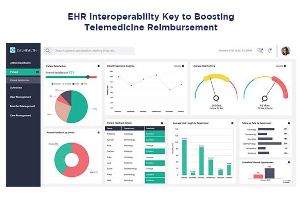 EHR Interoperability key to Boosting Telemedicine Reimbursement