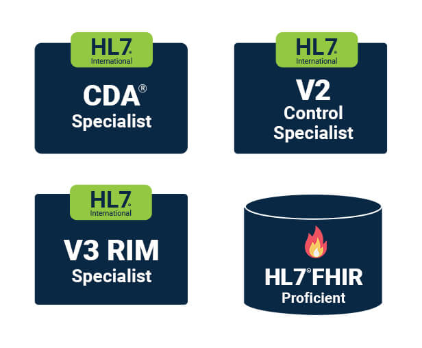 Four versions of HL7
